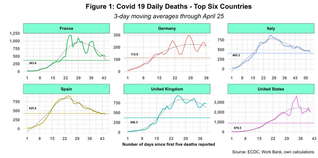 Deadly COVID19